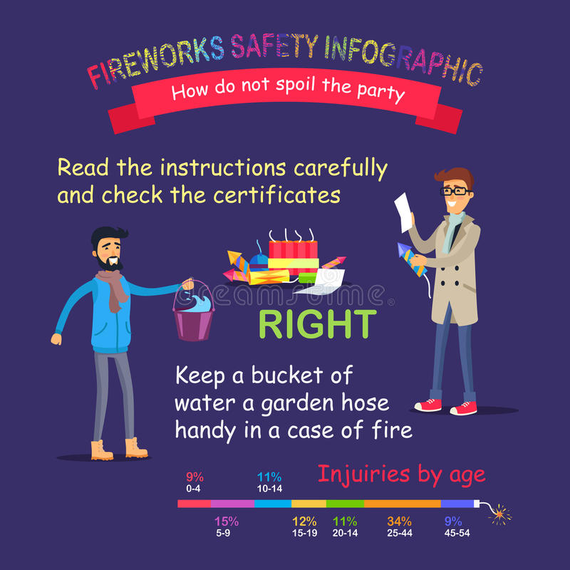 Sicurezza dei fuochi d'artificio infographic Giusto comportamento illustrazione di stock
