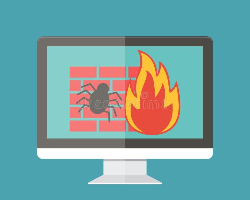 Sicurezza di Internet, parete refrattaria e protezione del virus illustrazione di stock