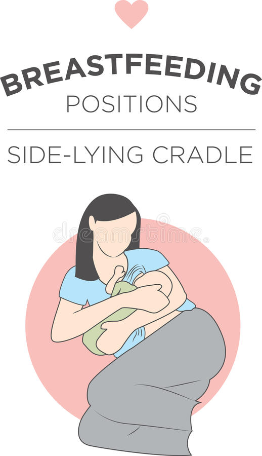Side Lying Cradle - Breastfeeding Position - Mother Lying on Her Side While Feeding a Newborn Baby in Cradle Position. Side Lying Cradle - Breastfeeding Position stock illustration