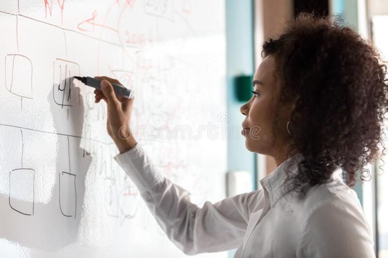 African businesswoman writing drawing her ideas financial solutions on whiteboard royalty free stock photos