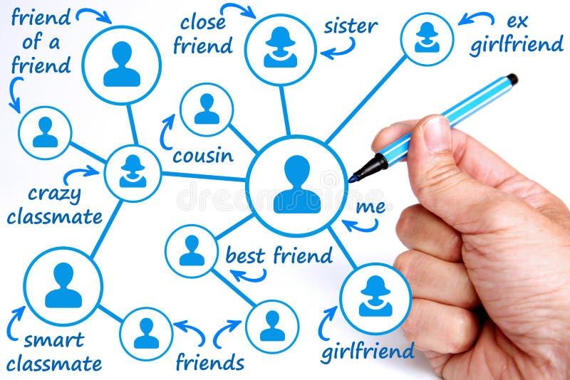 Sieć kontakty royalty ilustracja
