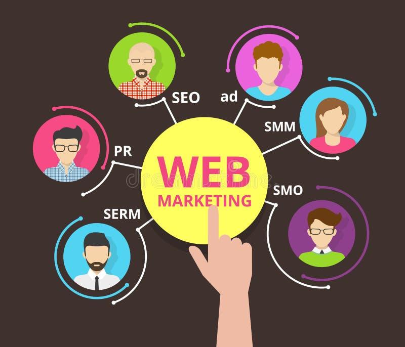 Sieć marketing ilustracja wektor