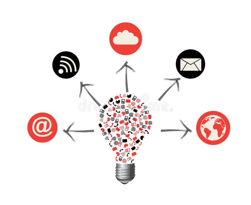 Sieć pomysły ilustracji