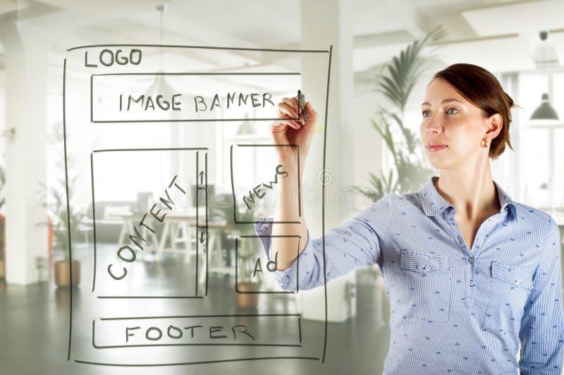 Sieć projektanta strony internetowej rozwoju rysunkowy wireframe zdjęcie royalty free