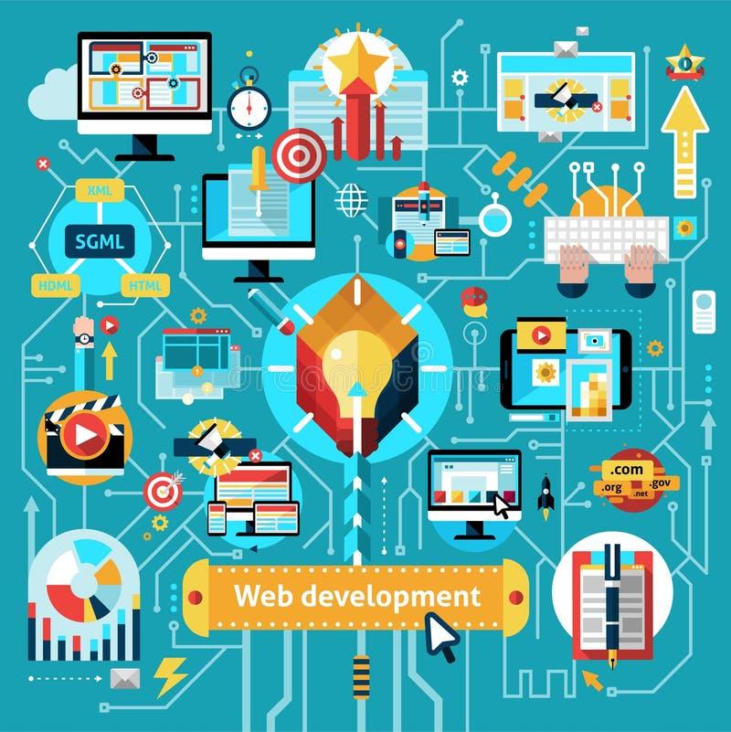 Sieć rozwoju Flowchart ilustracji