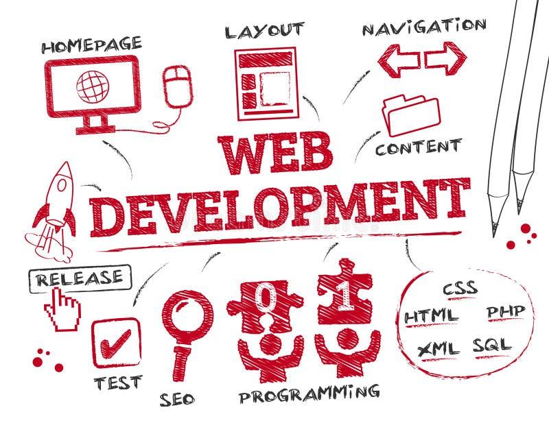 Sieć rozwoju pojęcie ilustracja wektor