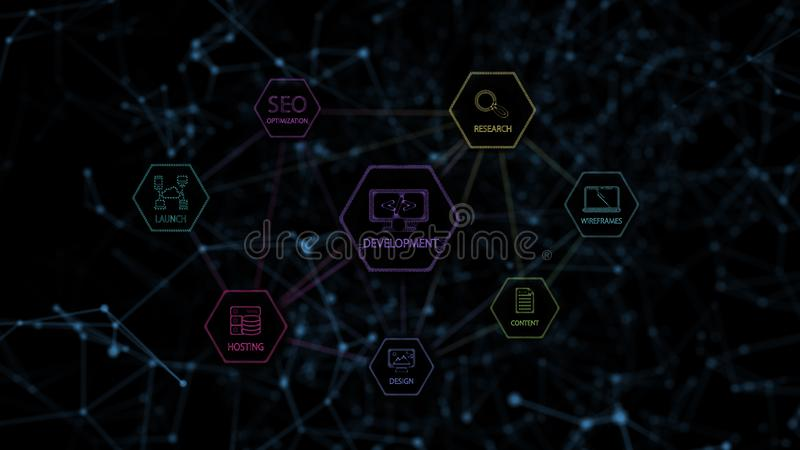 Sieć rozwoju pojęcie - schemat sieci proces rozwoju ilustracja wektor