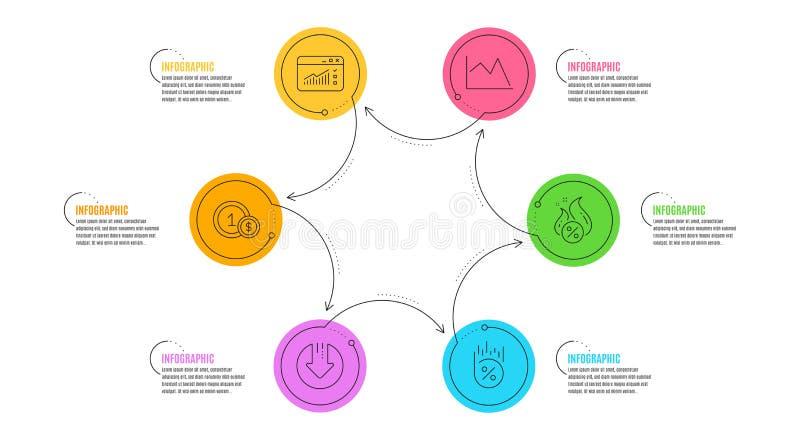 Sieć ruch drogowy, Pożyczkowy procent i Kreskowej mapy ikony ustawiający, Gorąca pożyczka, ściąganie strzała i Usd monet, podpisu ilustracji