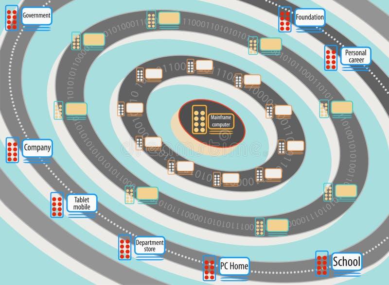 Sieć system ilustracja wektor
