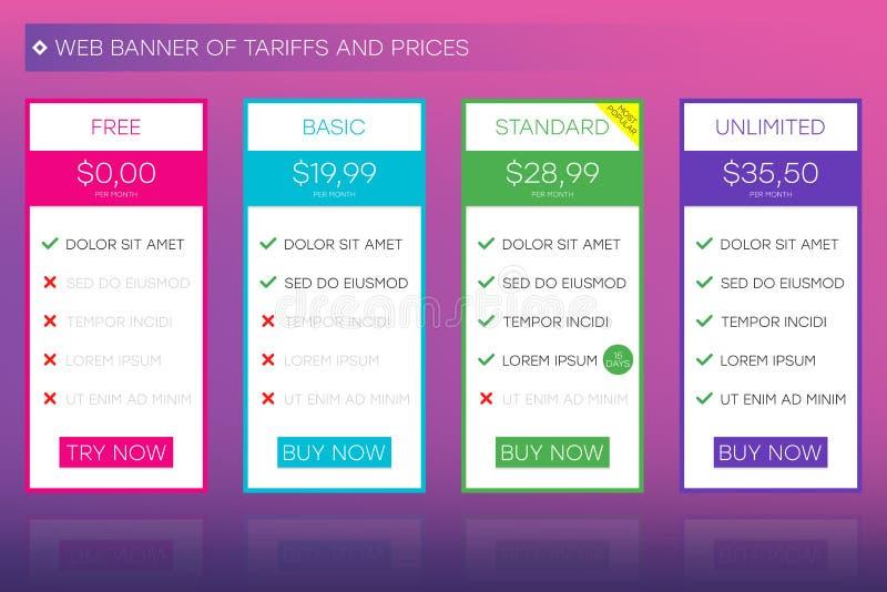 Sieć sztandar taryfy i ceny Strona internetowa interfejs użytkownika dla wyceniać stół UI i UX, wektor royalty ilustracja