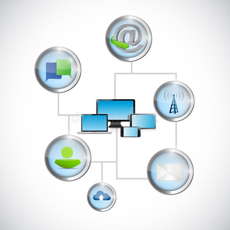 Sieci komputerowej technologii komunikacja ilustracja wektor