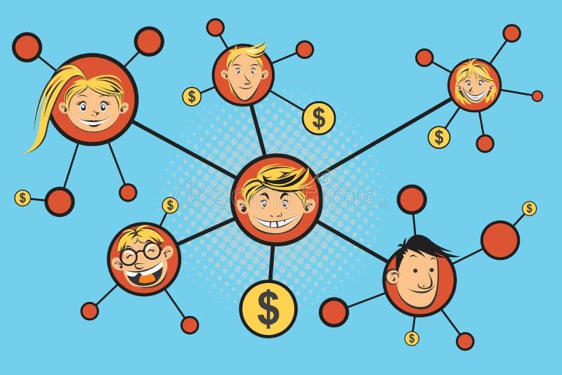 sieci ogólnospołeczne ilustracja wektor