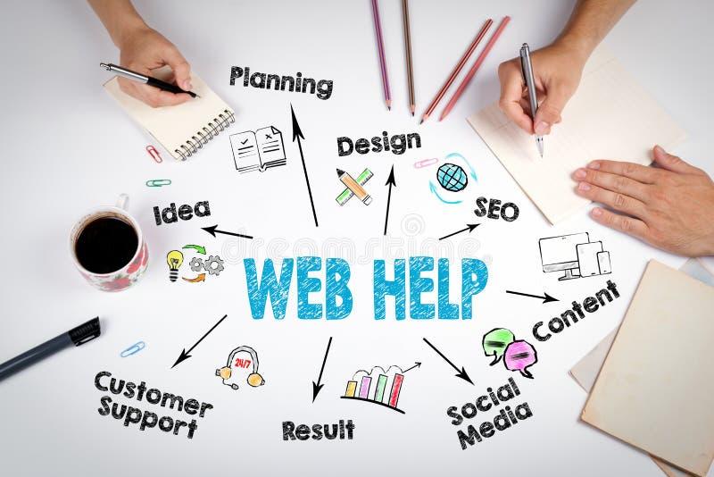 Sieci pomoc, strona internetowa rozwoju pojęcie Spotkanie przy białym biuro stołem zdjęcie stock