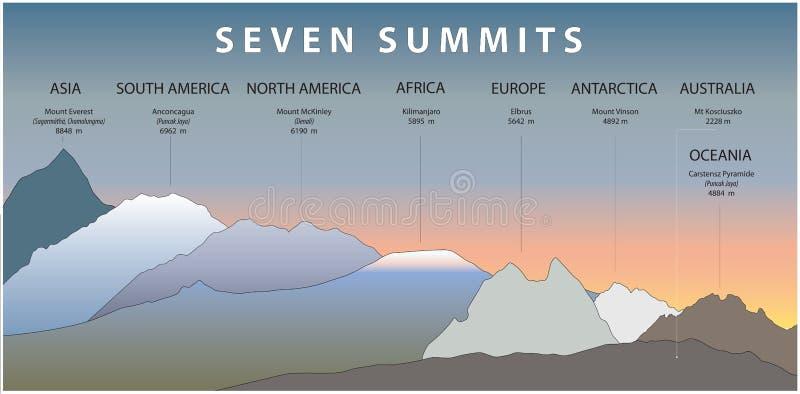 Siedem szczytów royalty ilustracja