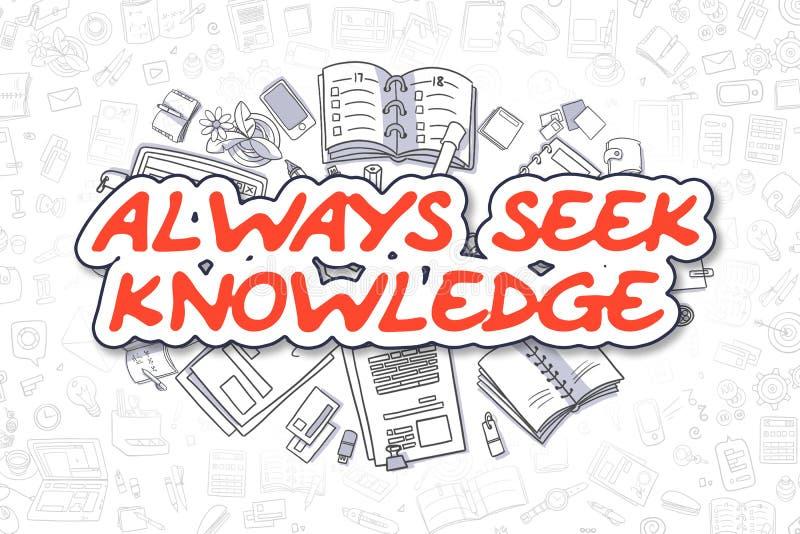 Siempre conocimiento de la búsqueda - palabra del rojo del garabato Concepto del asunto stock de ilustración