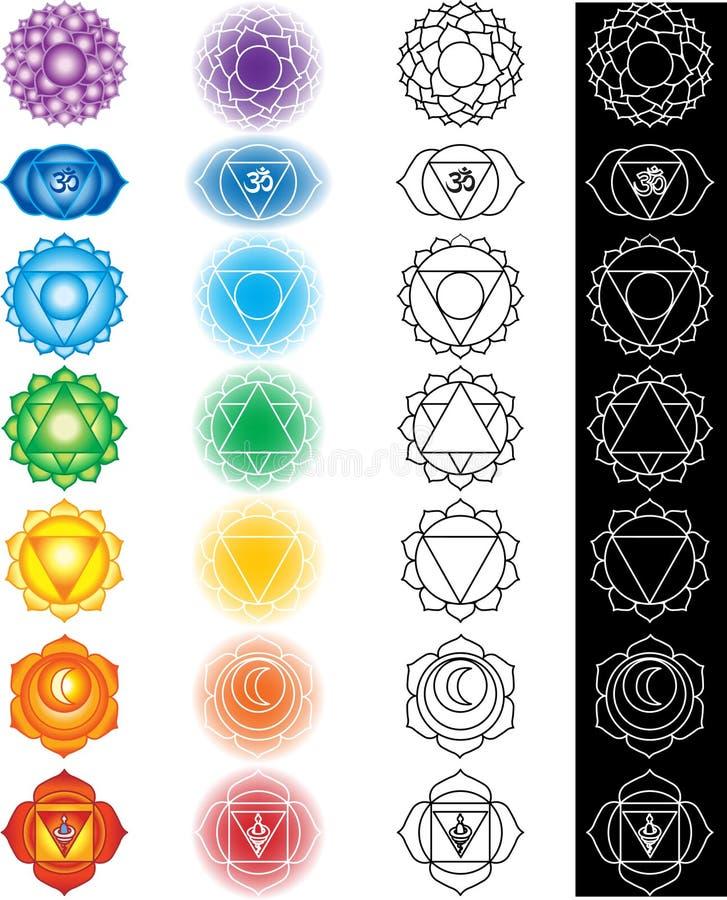 Siete chakras ilustración del vector