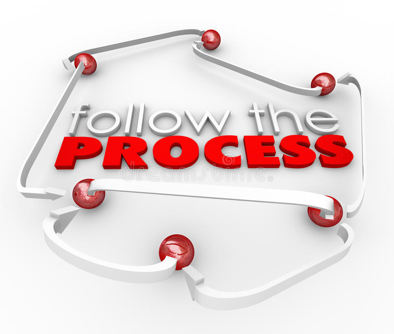 Siga el procedimiento de instrucciones conectado las palabras de proceso de los pasos stock de ilustración