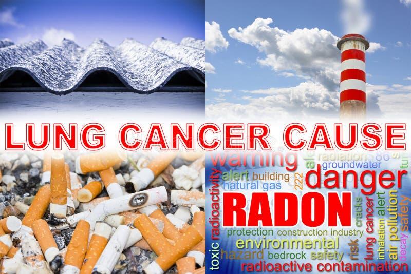 Sigarette, gas del radon, inquinamento atmosferico, amianto: le cause della conduttura immagini stock