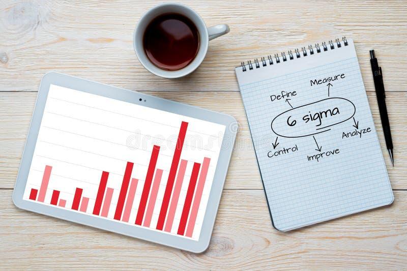 6 sigma bar chart stock images