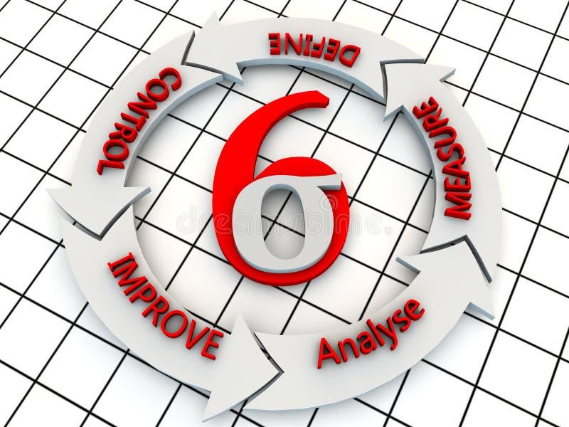Sigma six illustration libre de droits