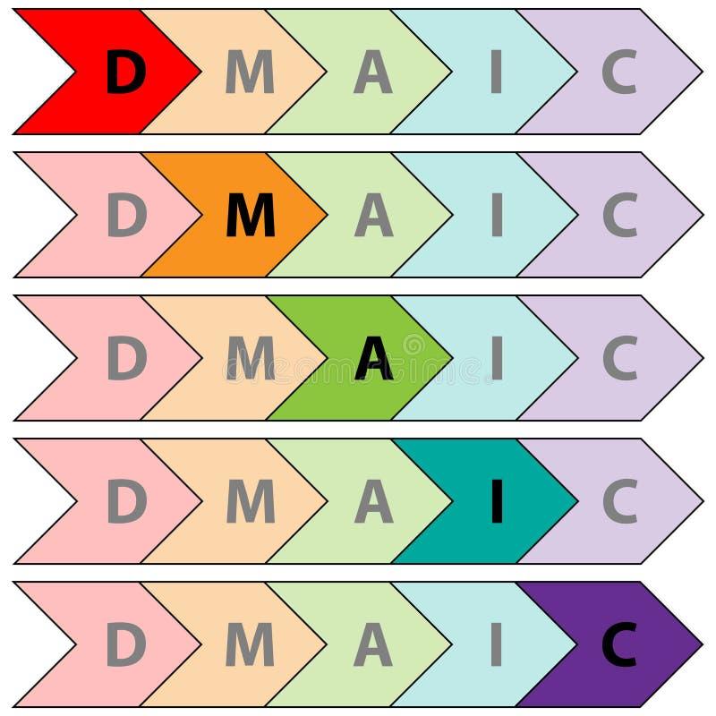 sigma sześć ilustracja wektor