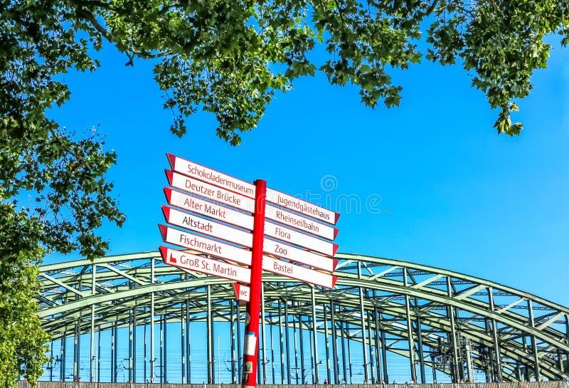 Signalisez à la promenade du Rhin à Cologne, Allemagne photos stock