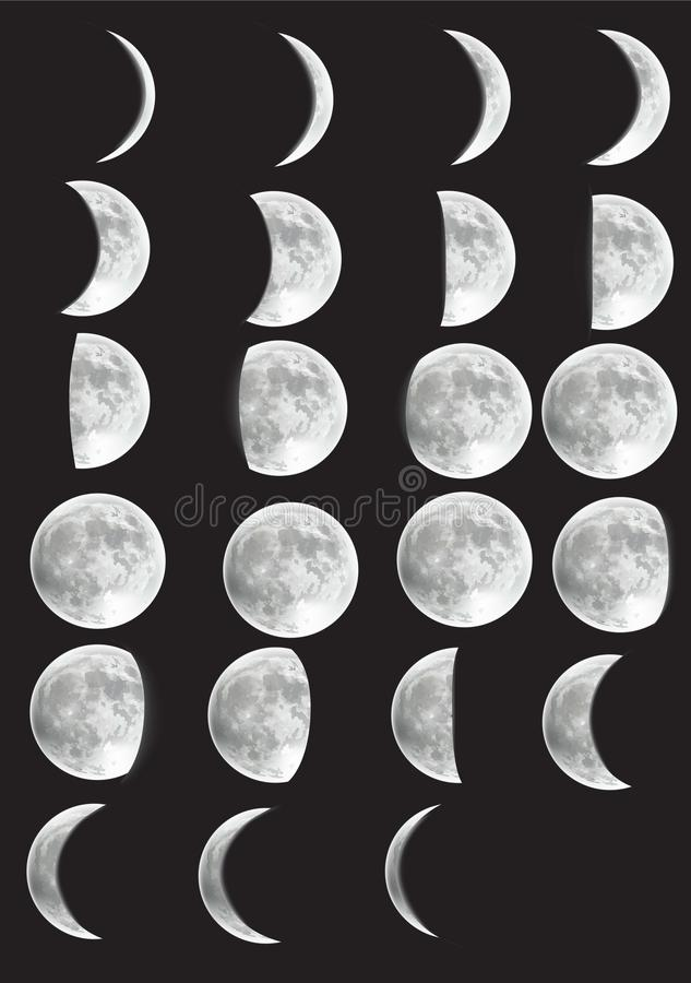 Signboard movement of the moon. In the middle earth moon phases  in the middle earth moon phases royalty free illustration
