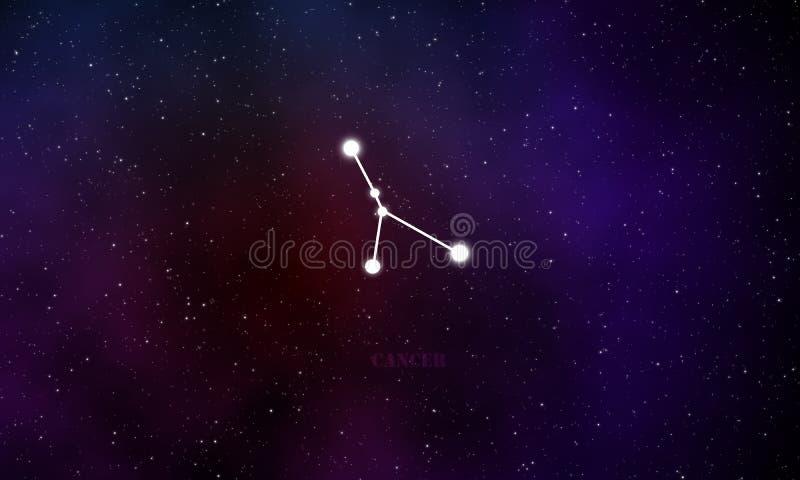 Signe astrologique de constellation de Cancer avec le fond de galaxie illustration stock