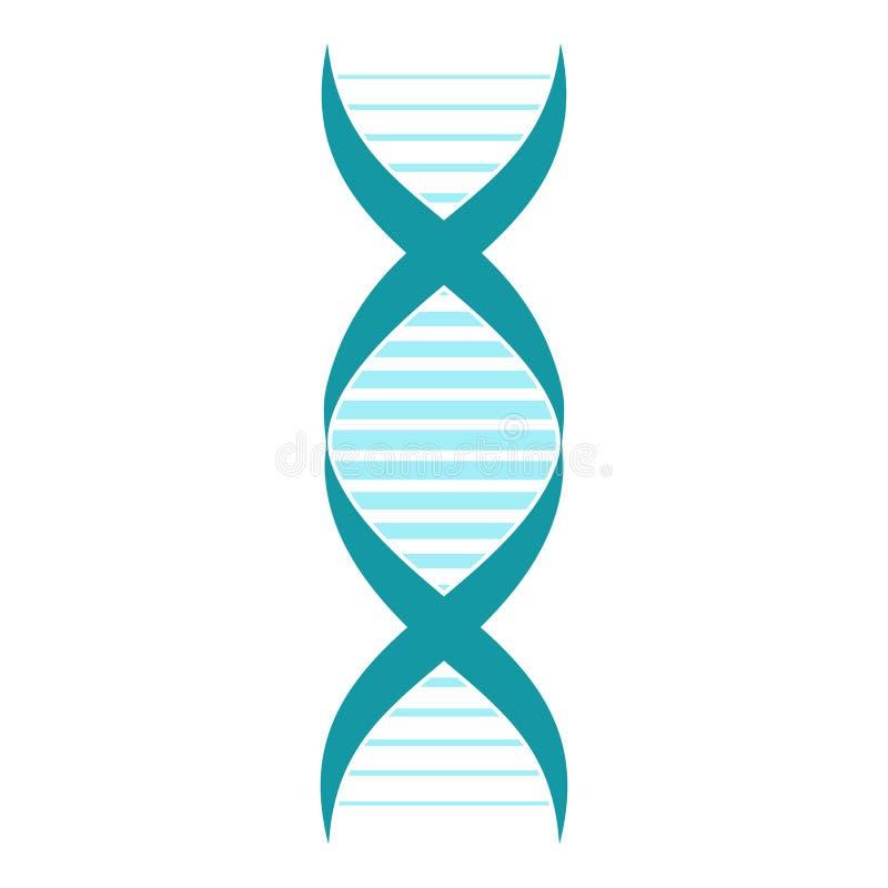 Signe d'ADN et de molécule illustration de vecteur