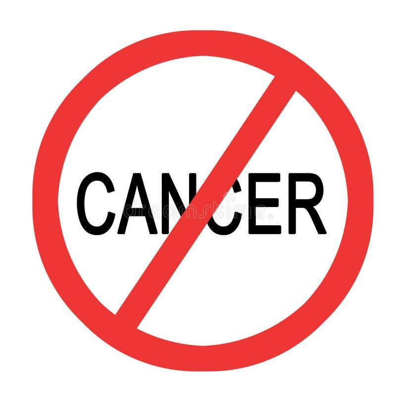 Signe d'empêcher le cancer illustration libre de droits