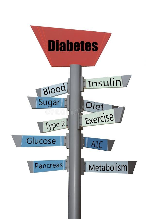 Signe d'isolement de diabète image stock