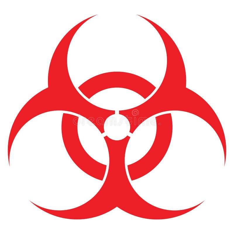 Signe de Biohazard illustration libre de droits
