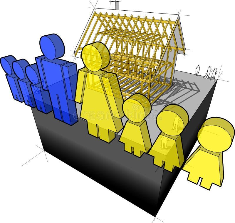 Signe de cadre et de famille de Chambre illustration de vecteur