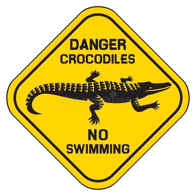 Signe de danger de crocodile illustration de vecteur