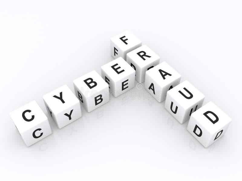 Signe de fraude de Cyber illustration de vecteur