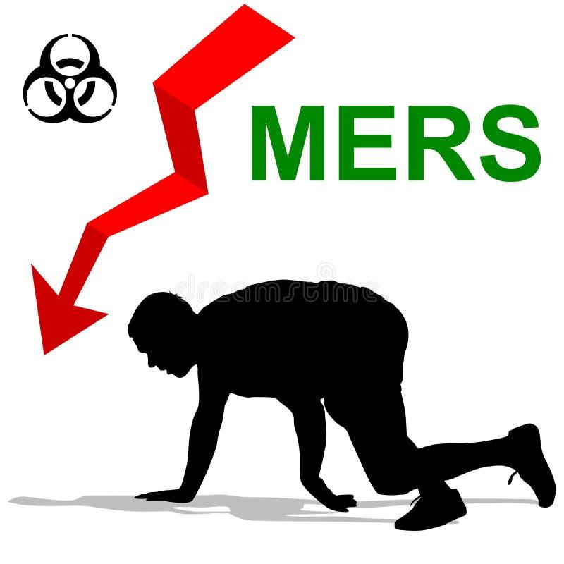 Signe de Mers frappé par homme Corona Virus illustration stock