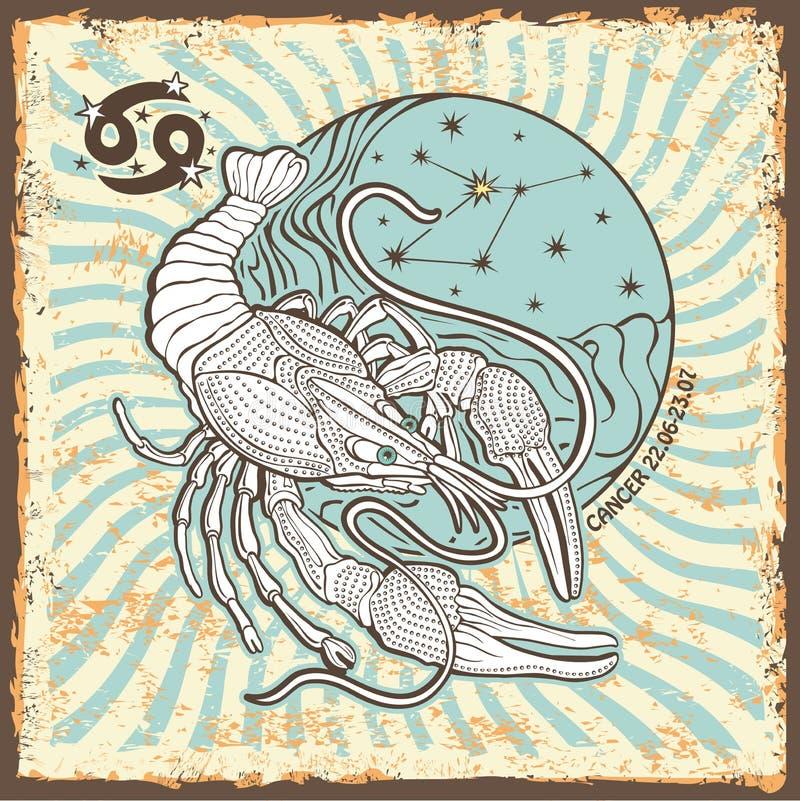 Signe de zodiaque de Cancer Carte d'horoscope de vintage illustration libre de droits