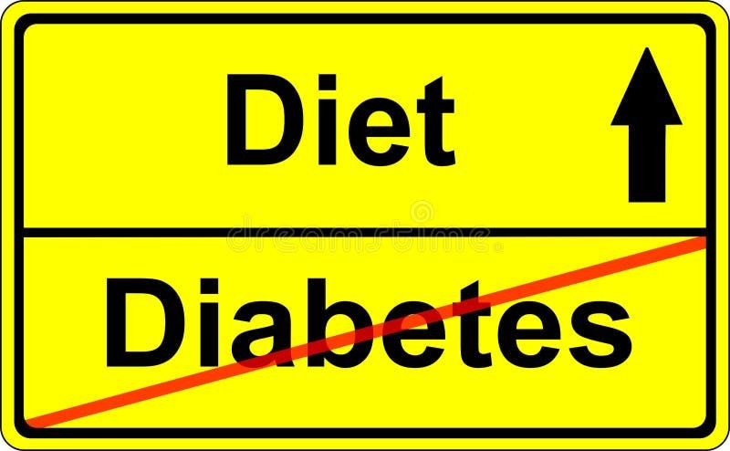 Signe/diabète de Roadsign/prévention de régime illustration stock