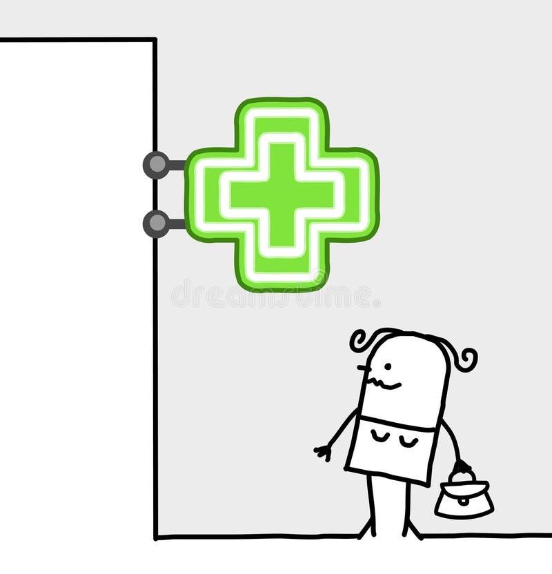 Signe du consommateur et de système - pharmacie illustration de vecteur