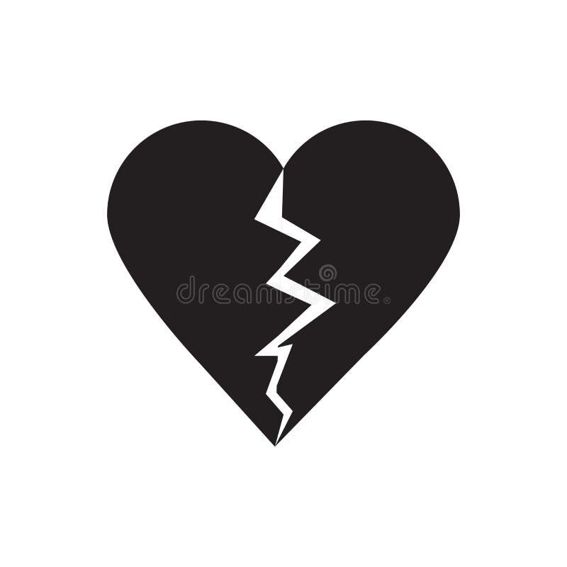 Signe et symbole de vecteur d'icône d'aversion d'isolement sur le fond blanc, concept de logo d'aversion illustration stock