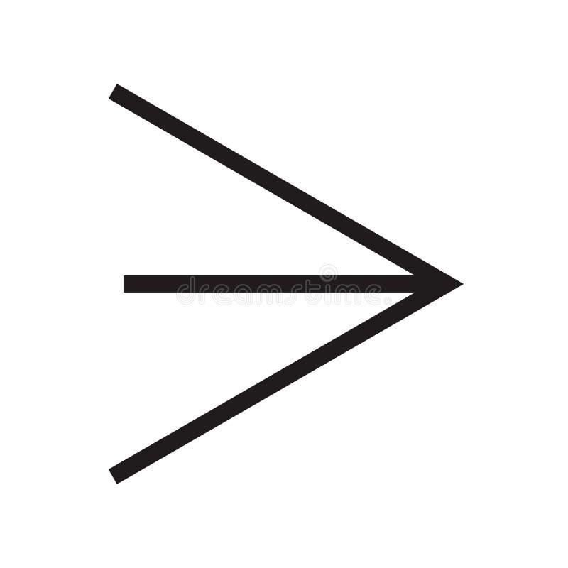 Signe et symbole de vecteur d'icône de flèche droite d'isolement sur le fond blanc, concept de logo de flèche droite illustration de vecteur