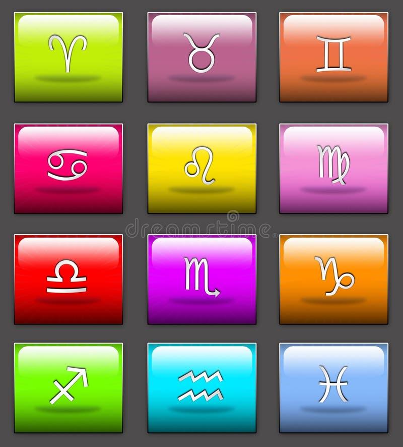 signe le zodiaque illustration libre de droits