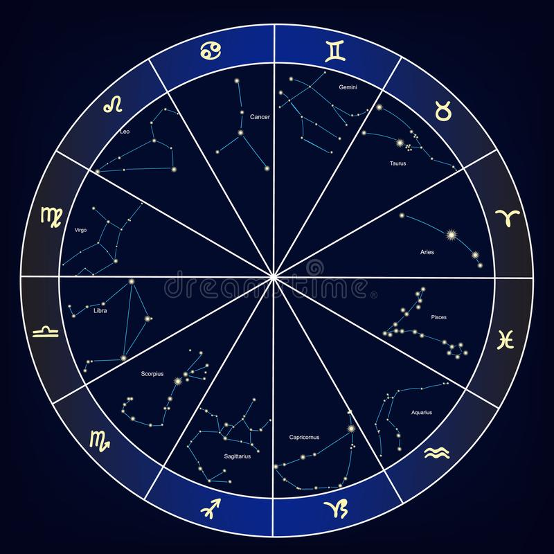 Signes de l'horoscope d'astrologie de constellation de zodiaque Vecteur illustration stock