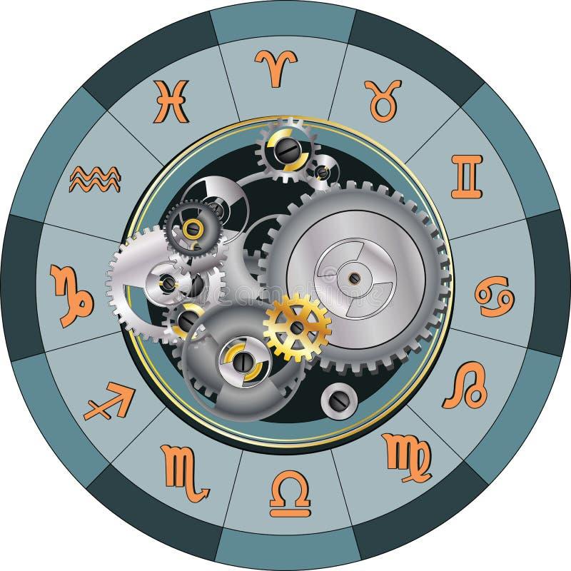Signes de roue et de zodiaque illustration de vecteur