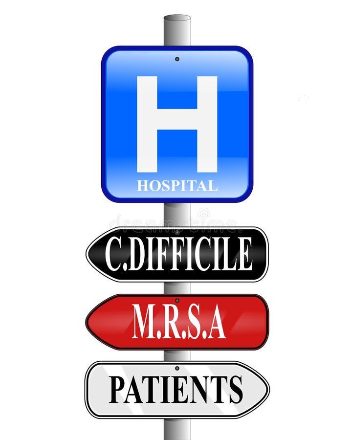 Signes de Superbug d'hôpital illustration de vecteur