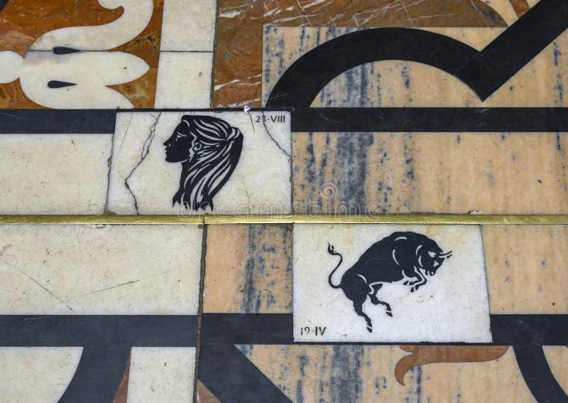 Signes de zodiaque suivant la ligne méridienne du cadran solaire dans Milan Cathedral, Italie photographie stock libre de droits