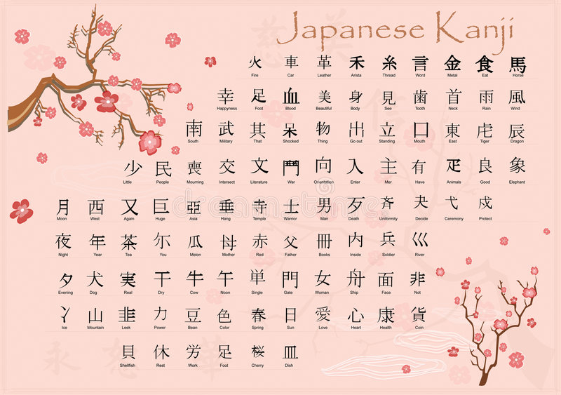 significations japonaises de kanji illustration de vecteur