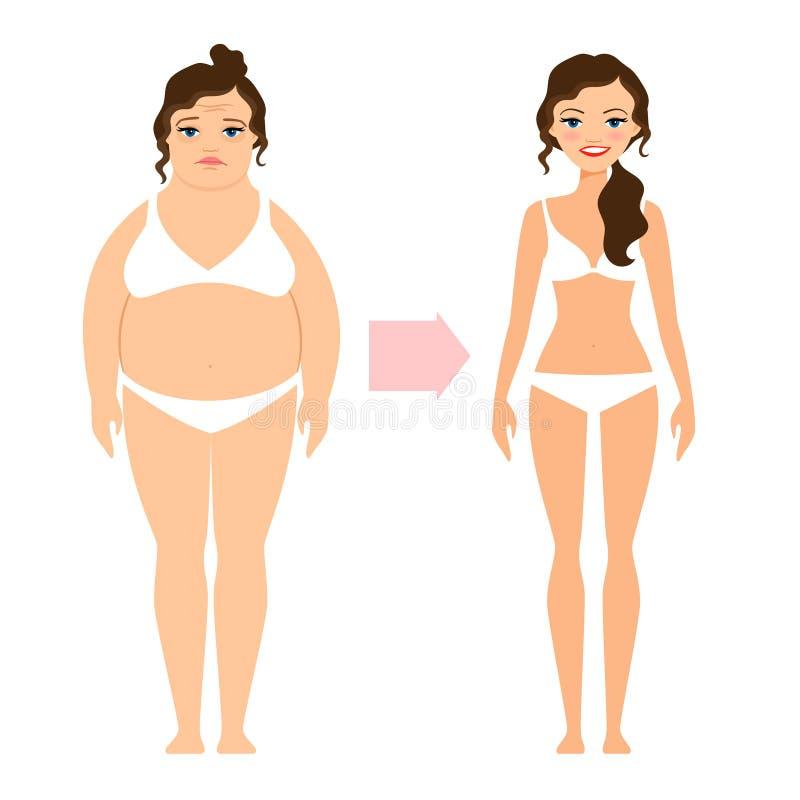 Signora grassa e dimagrisce la donna di dieta royalty illustrazione gratis