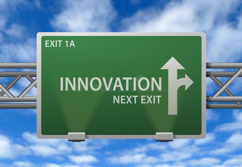 Signpost da inovação ilustração do vetor