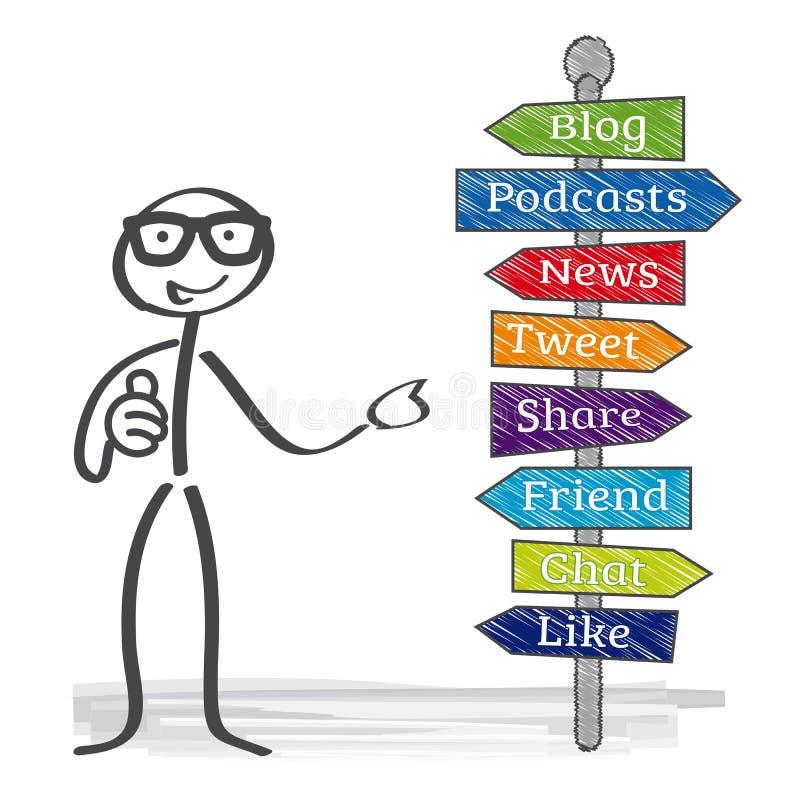 Signpost, Social Media. Social media - Signpost with keywords vector illustration